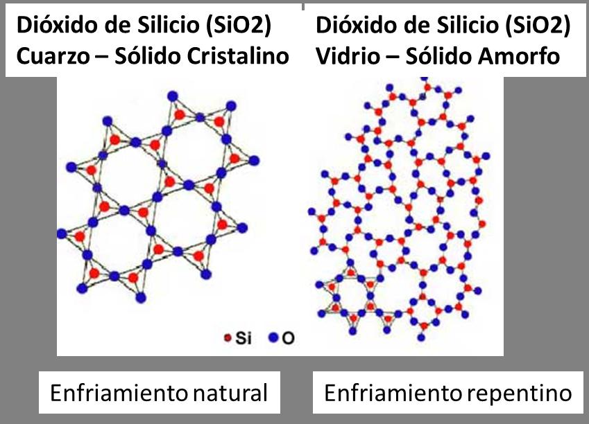 Tema Los Materiales Terrestres Minerales