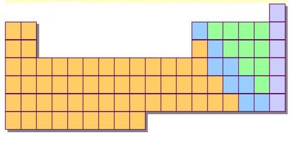Tabla periodica delos elementos quimicos muda choice image tabla periodica muda concepto gallery periodic table and sample tabla periodica de los elementos muda choice urtaz Choice Image