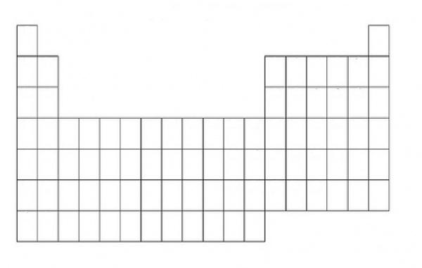 Tabla periodica de los elementos quimicos online gallery periodic tabla periodica en blanco para rellenar online image collections tabla peri dica de los elementos interactiva urtaz Gallery