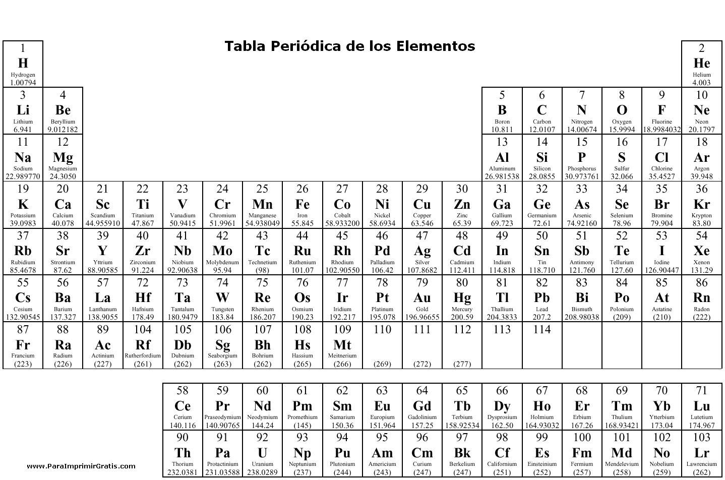 Tabla periodica y elementos pdf choice image periodic table and tabla periodica de los elementos actualizada 2013 pdf images nombres de los elementos de la tabla urtaz Gallery