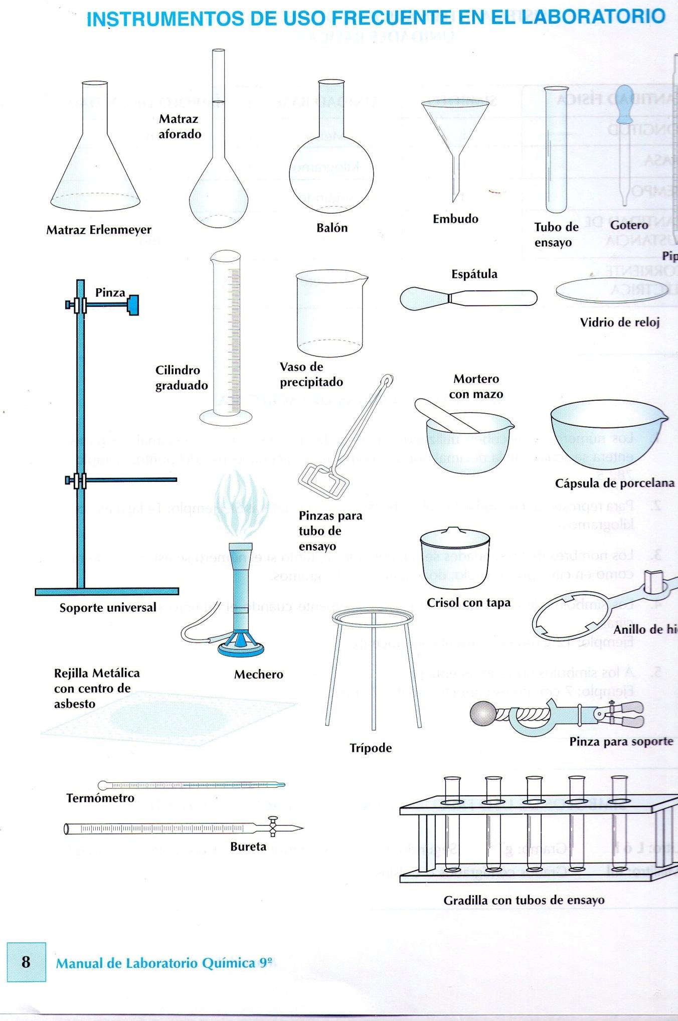 Post laboratorio manual de laboratorio qu mica general for Laboratorio con alloggi